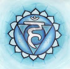 Chakra Balancing Mist- Vishudha, Throat Chakra - ChocoKT711